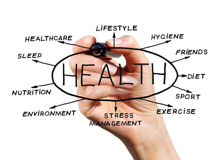 Health-Articles